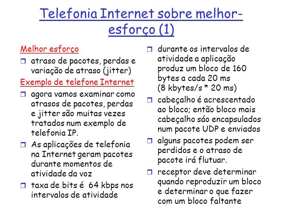 Telefonia Internet sobre melhor-esforço (1)
