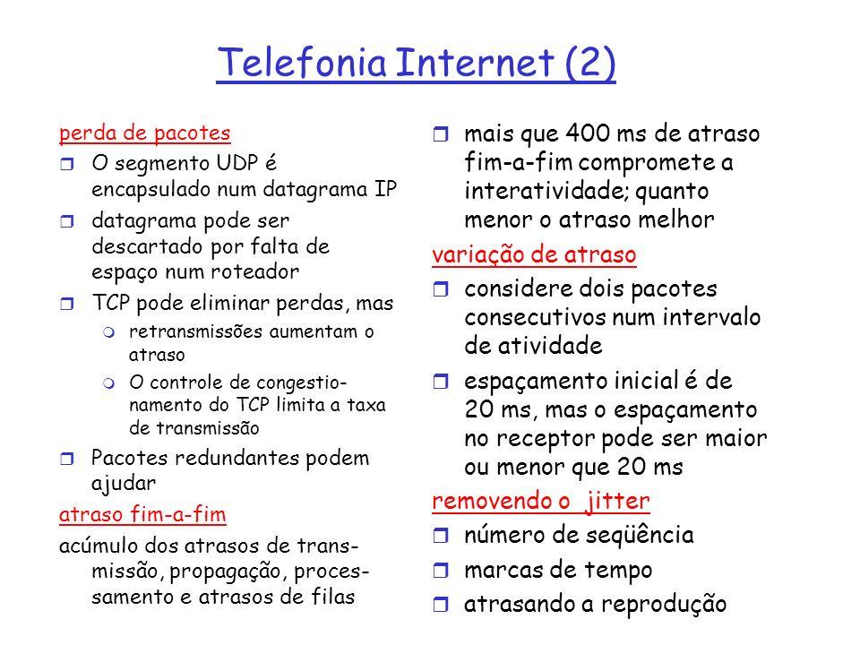 Telefonia Internet (2) perda de pacotes. O segmento UDP é encapsulado num datagrama IP.