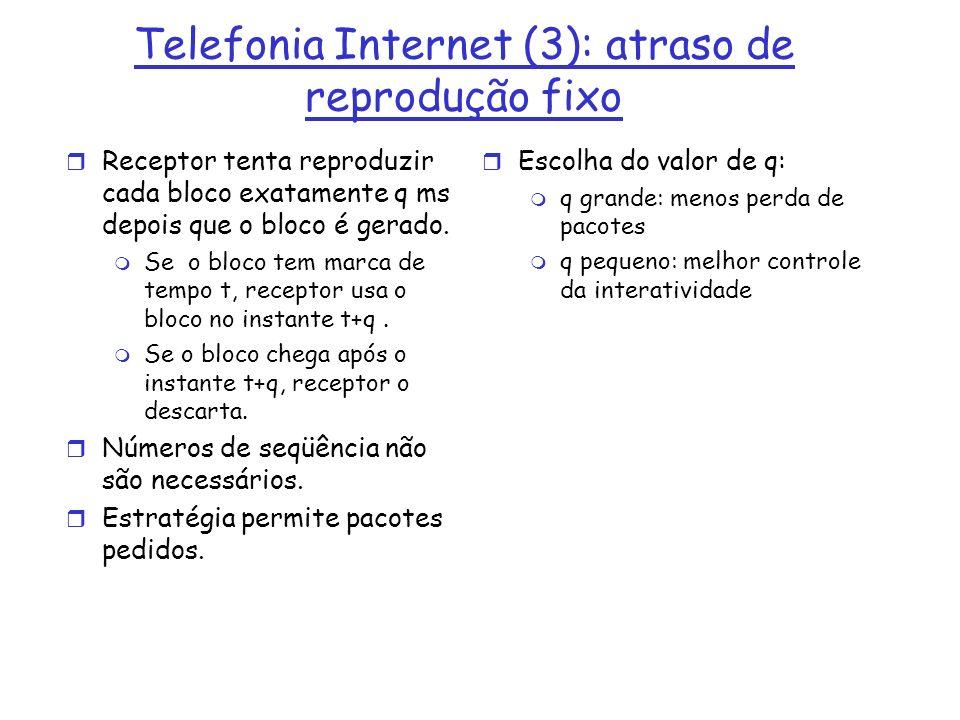 Telefonia Internet (3): atraso de reprodução fixo