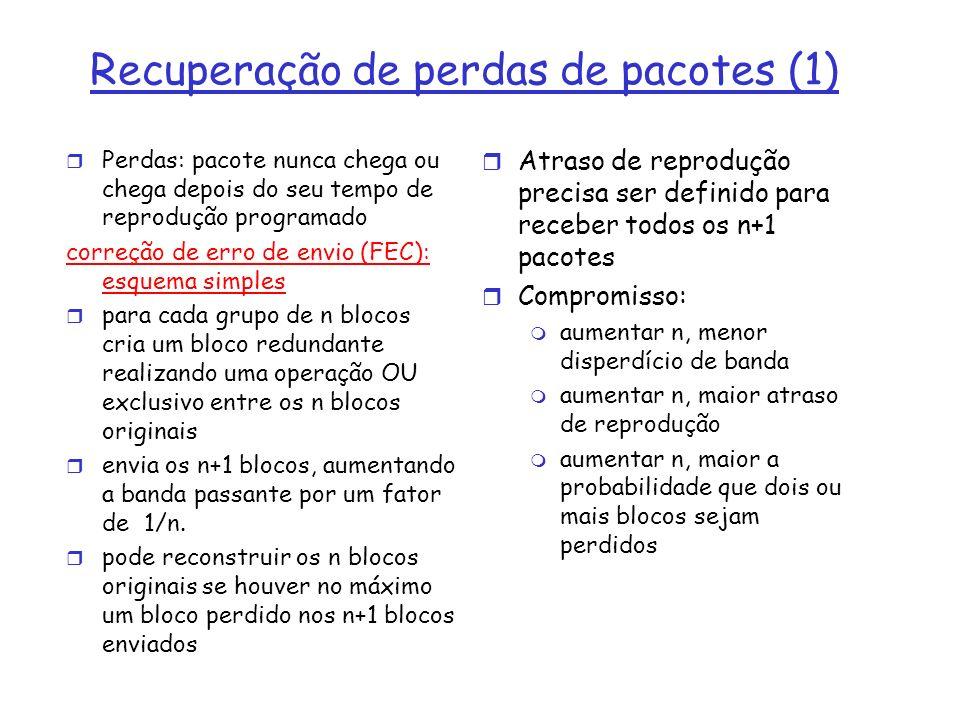 Recuperação de perdas de pacotes (1)