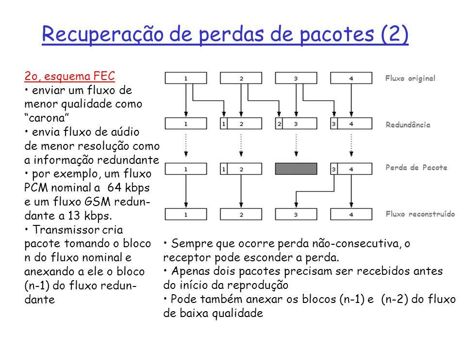 Recuperação de perdas de pacotes (2)