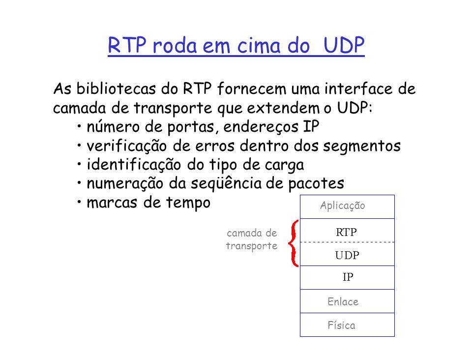 RTP roda em cima do UDP As bibliotecas do RTP fornecem uma interface de. camada de transporte que extendem o UDP: