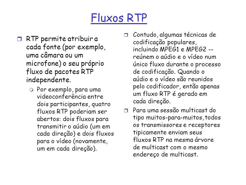 Fluxos RTP