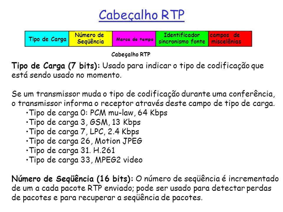 Cabeçalho RTP Tipo de Carga. Número de. Seqüência. Marca de tempo. Identificador. sincronismo fonte.