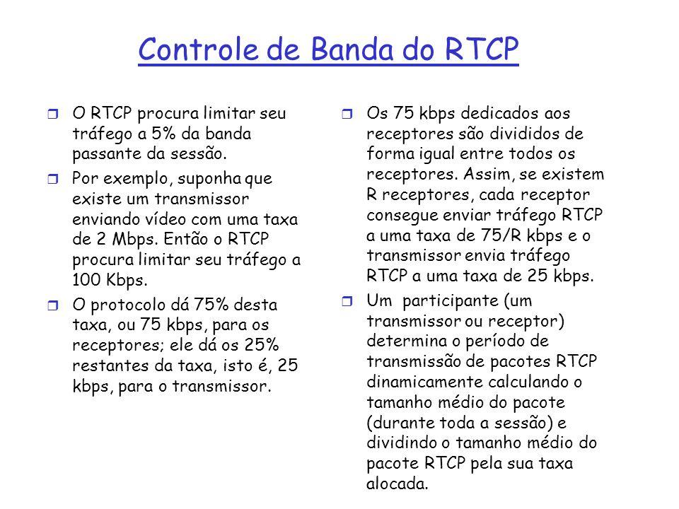 Controle de Banda do RTCP