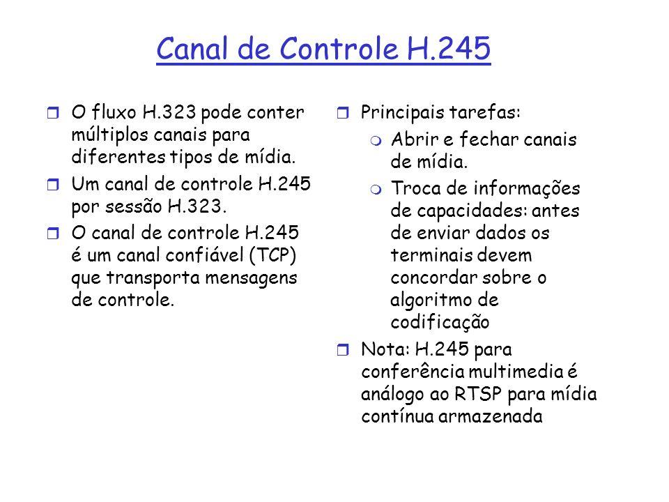 Canal de Controle H.245 O fluxo H.323 pode conter múltiplos canais para diferentes tipos de mídia. Um canal de controle H.245 por sessão H.323.