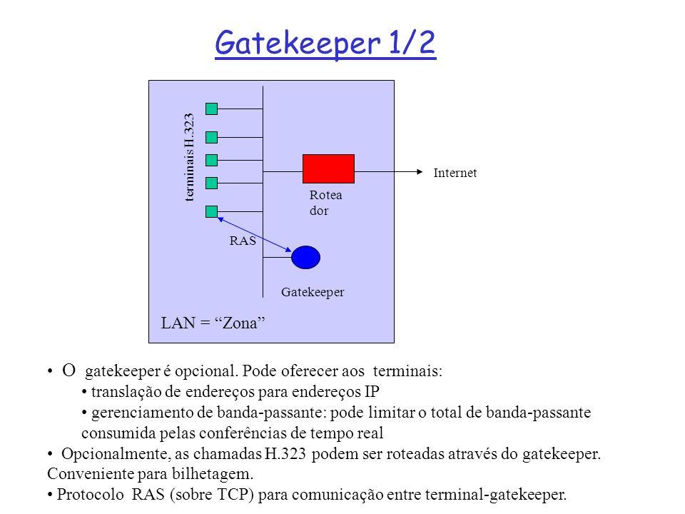Gatekeeper 1/2 LAN = Zona