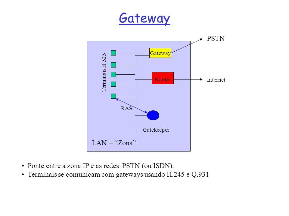 Gateway PSTN LAN = Zona
