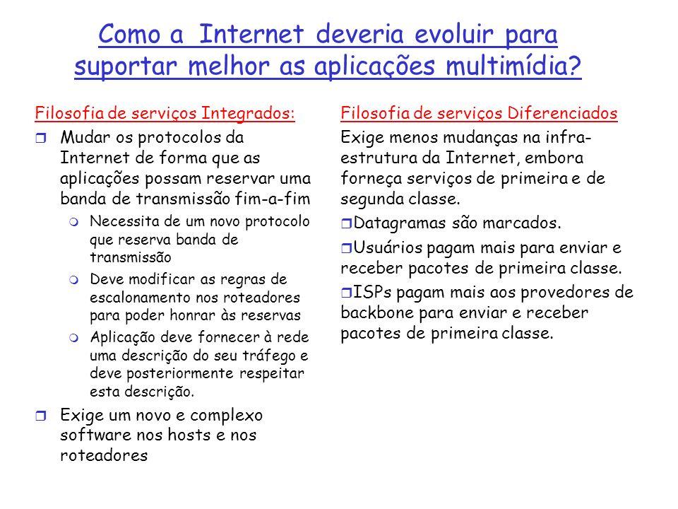 Como a Internet deveria evoluir para suportar melhor as aplicações multimídia