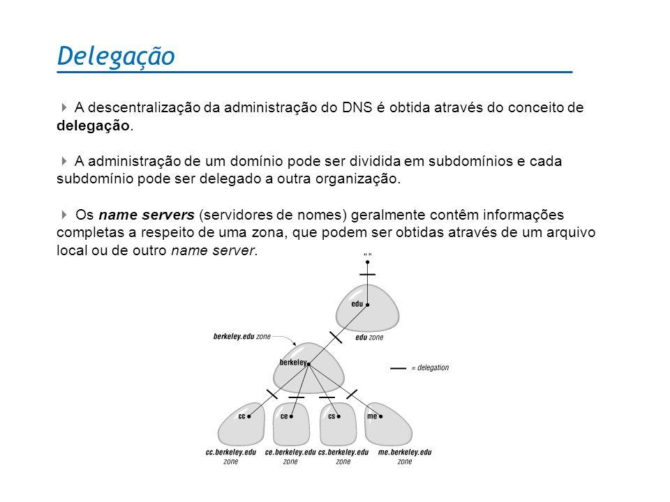 Delegação A descentralização da administração do DNS é obtida através do conceito de delegação.