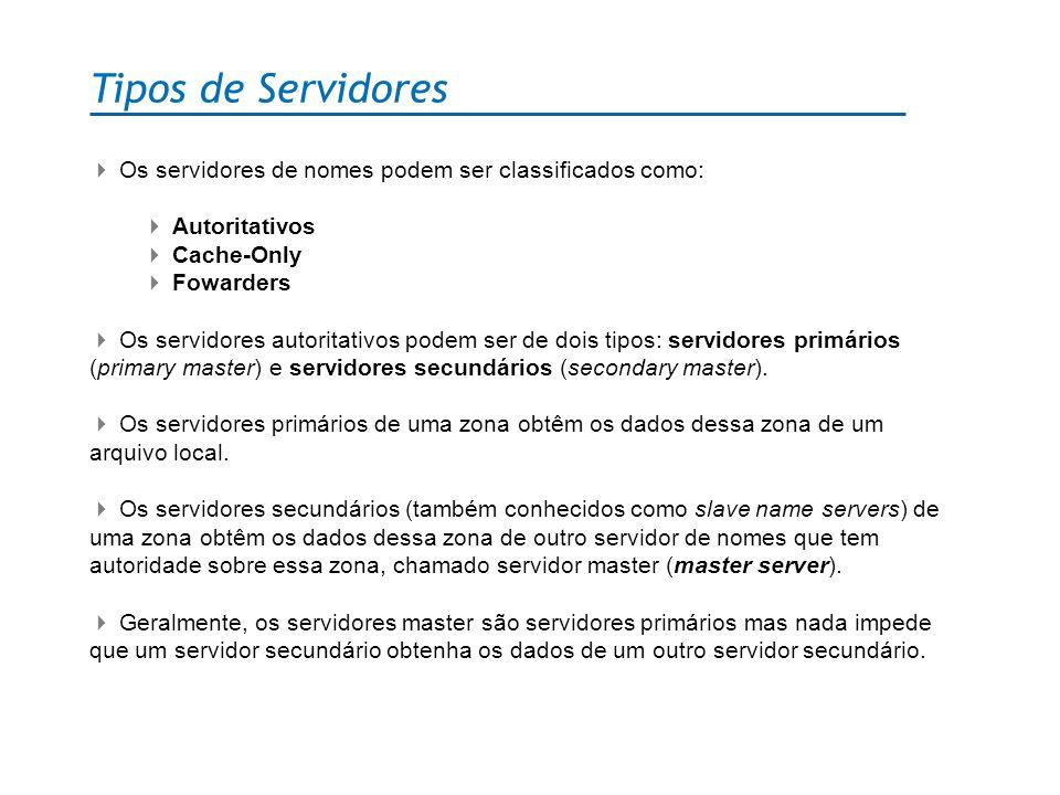 Tipos de Servidores Os servidores de nomes podem ser classificados como: Autoritativos. Cache-Only.