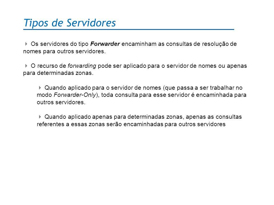 Tipos de Servidores Os servidores do tipo Forwarder encaminham as consultas de resolução de nomes para outros servidores.