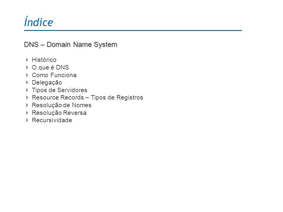 Índice DNS – Domain Name System Histórico O que é DNS Como Funciona