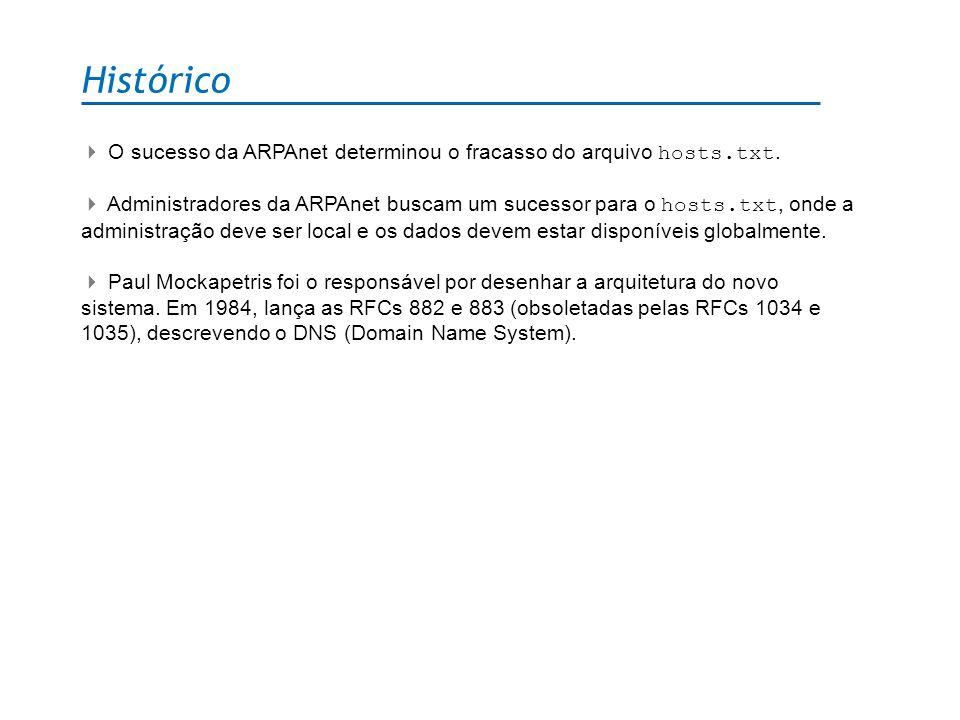 Histórico O sucesso da ARPAnet determinou o fracasso do arquivo hosts.txt.