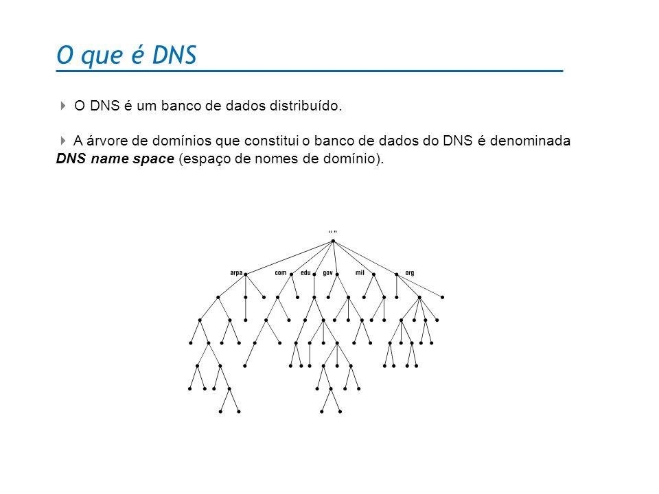 O que é DNS O DNS é um banco de dados distribuído.