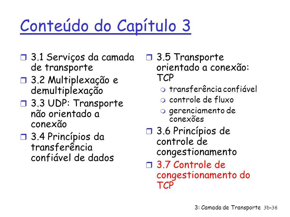 Conteúdo do Capítulo 3 3.1 Serviços da camada de transporte