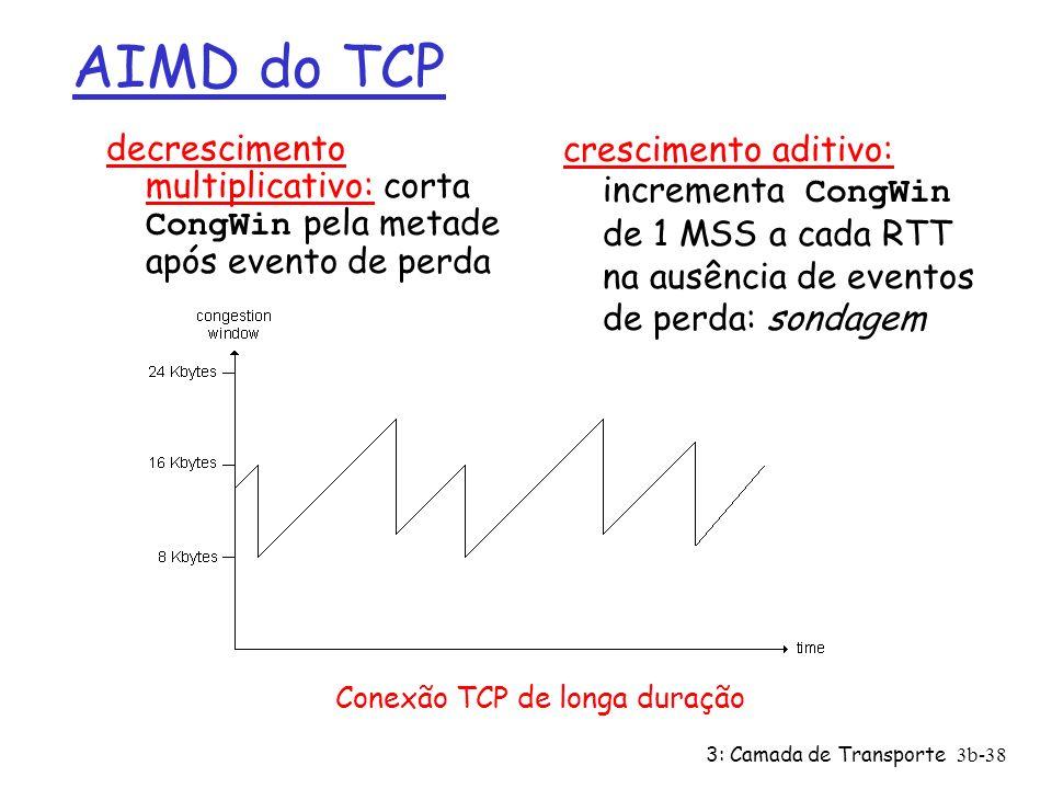 AIMD do TCP decrescimento multiplicativo: corta CongWin pela metade após evento de perda.