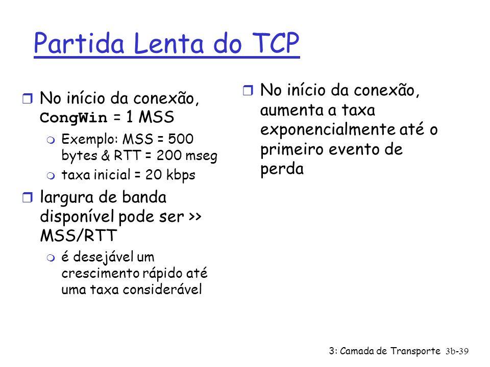 Partida Lenta do TCPNo início da conexão, aumenta a taxa exponencialmente até o primeiro evento de perda.