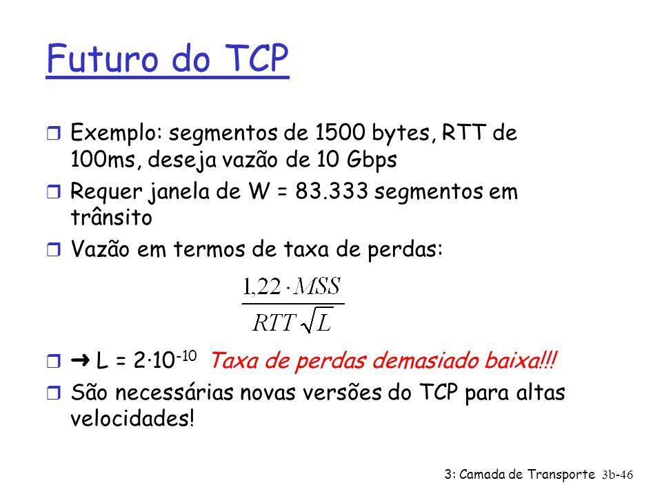Futuro do TCPExemplo: segmentos de 1500 bytes, RTT de 100ms, deseja vazão de 10 Gbps. Requer janela de W = 83.333 segmentos em trânsito.