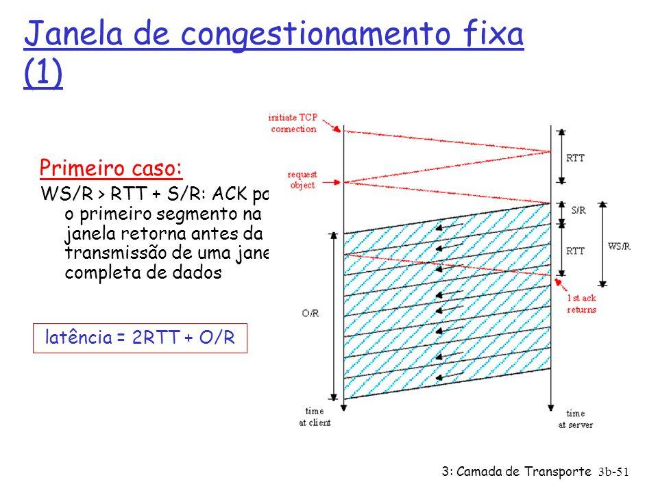 Janela de congestionamento fixa (1)