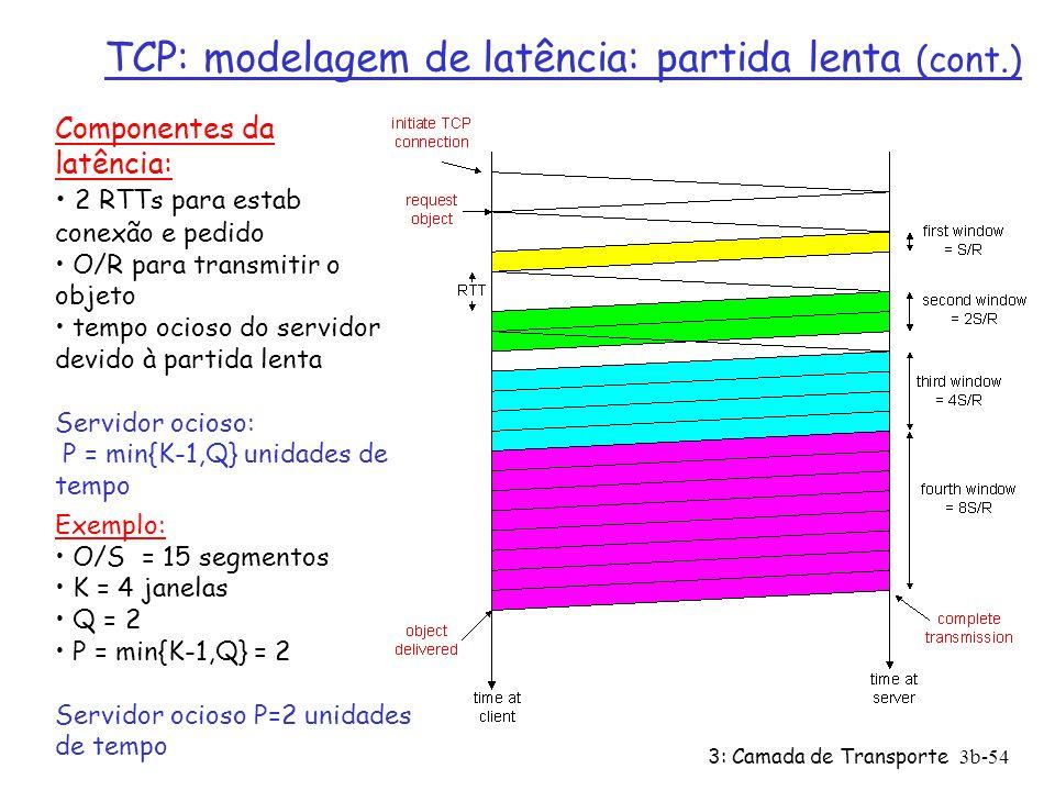 TCP: modelagem de latência: partida lenta (cont.)