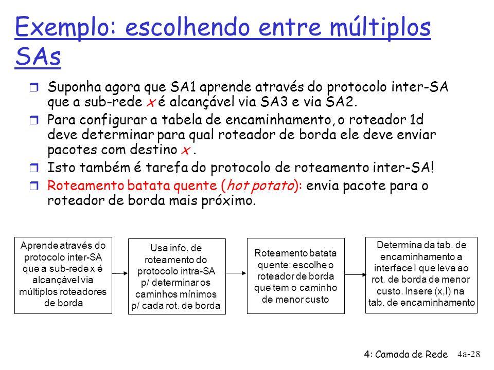 Exemplo: escolhendo entre múltiplos SAs