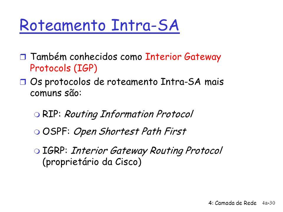 Roteamento Intra-SA Também conhecidos como Interior Gateway Protocols (IGP) Os protocolos de roteamento Intra-SA mais comuns são: