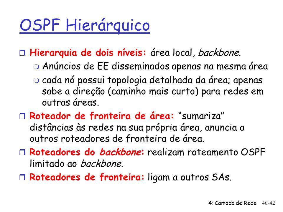 OSPF Hierárquico Hierarquia de dois níveis: área local, backbone.