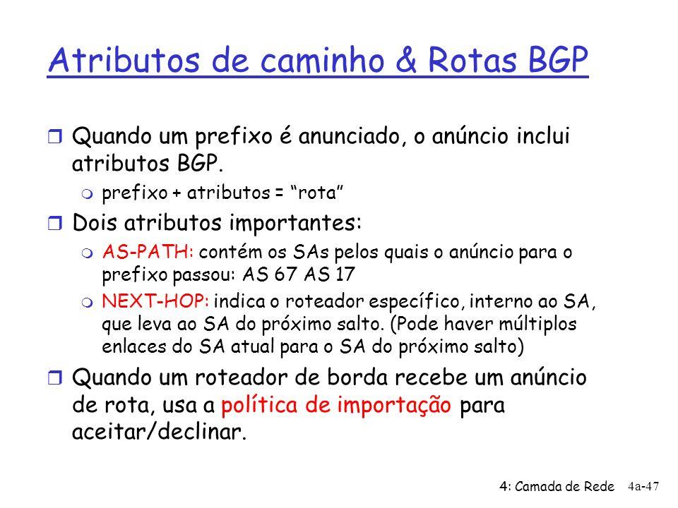 Atributos de caminho & Rotas BGP