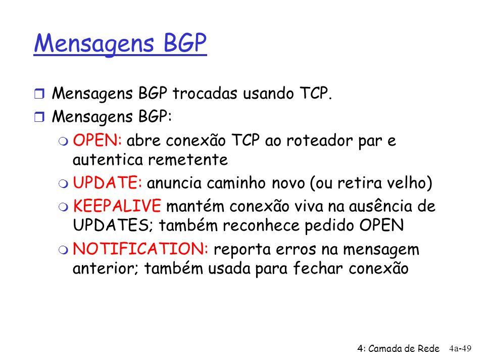 Mensagens BGP Mensagens BGP trocadas usando TCP. Mensagens BGP: