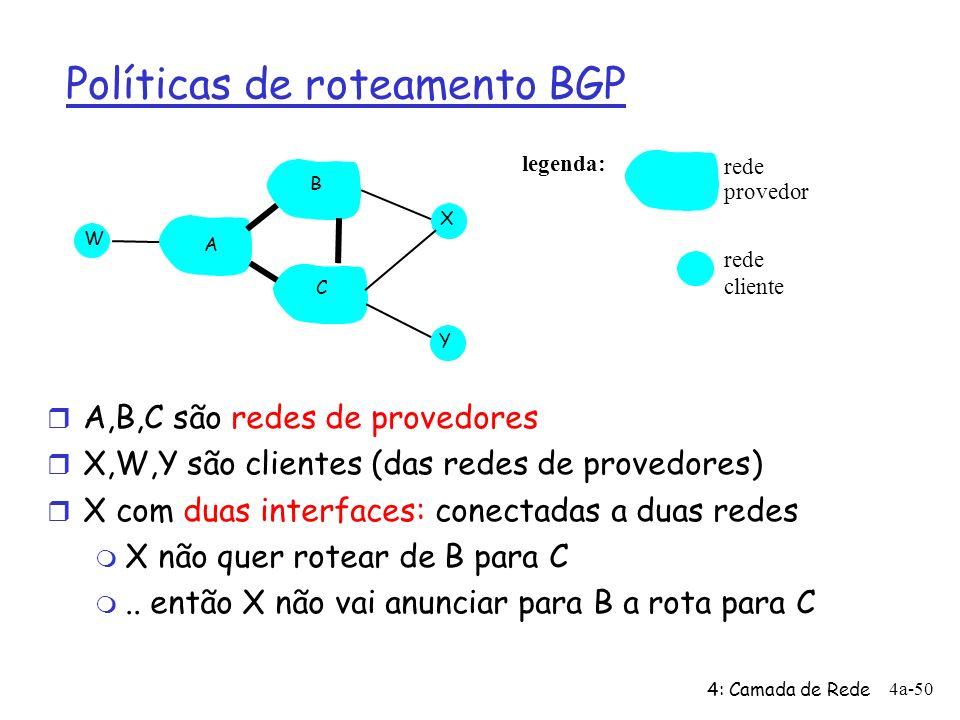 Políticas de roteamento BGP