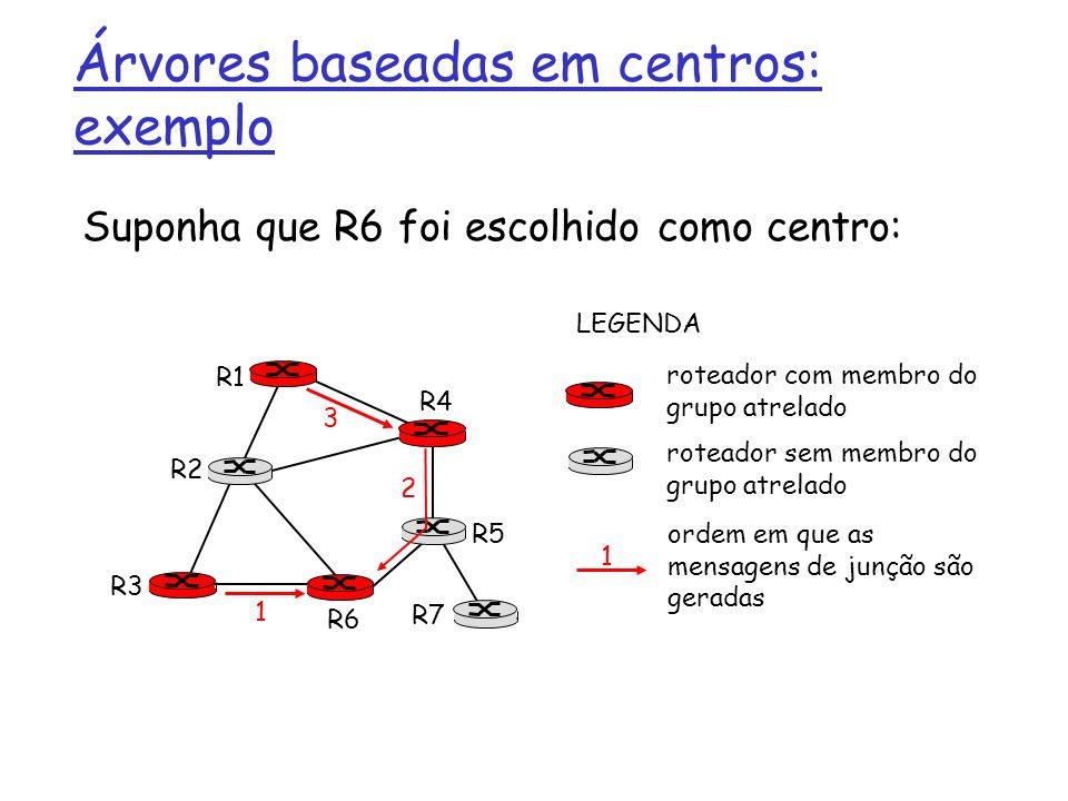 Árvores baseadas em centros: exemplo
