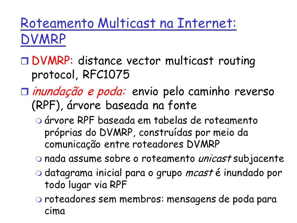 Roteamento Multicast na Internet: DVMRP