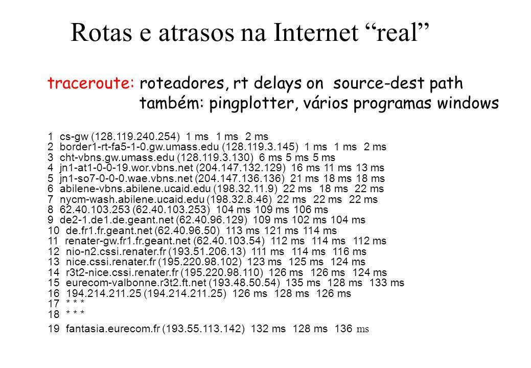 Rotas e atrasos na Internet real