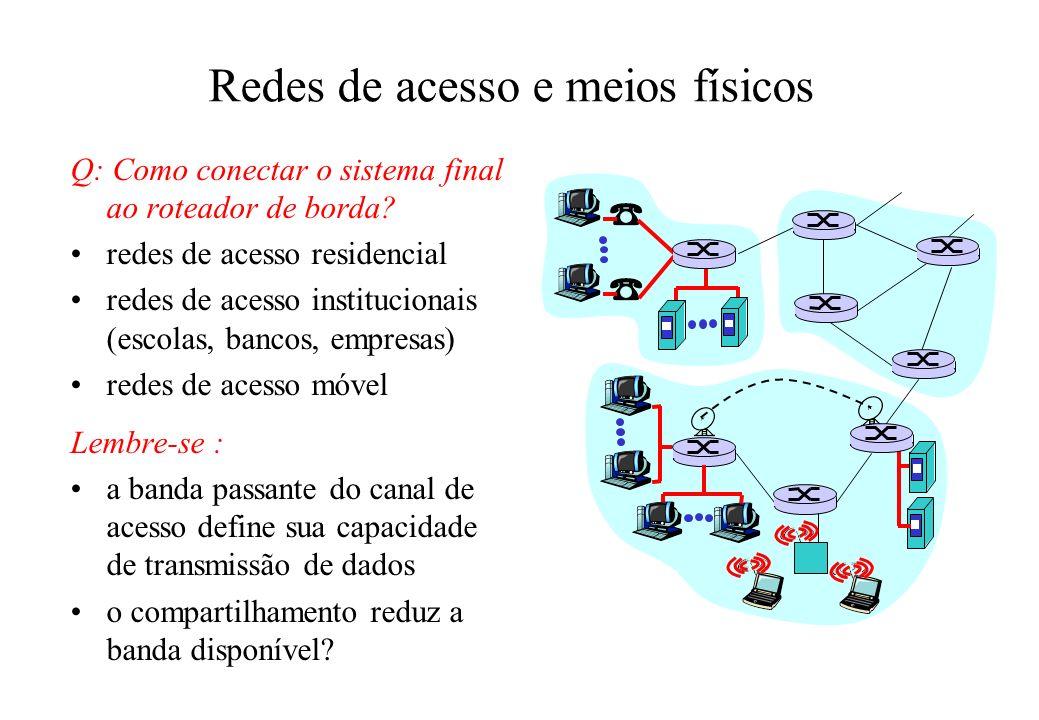 Redes de acesso e meios físicos