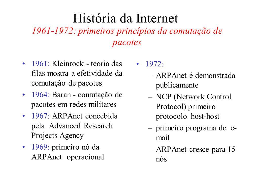 1961-1972: primeiros princípios da comutação de pacotes