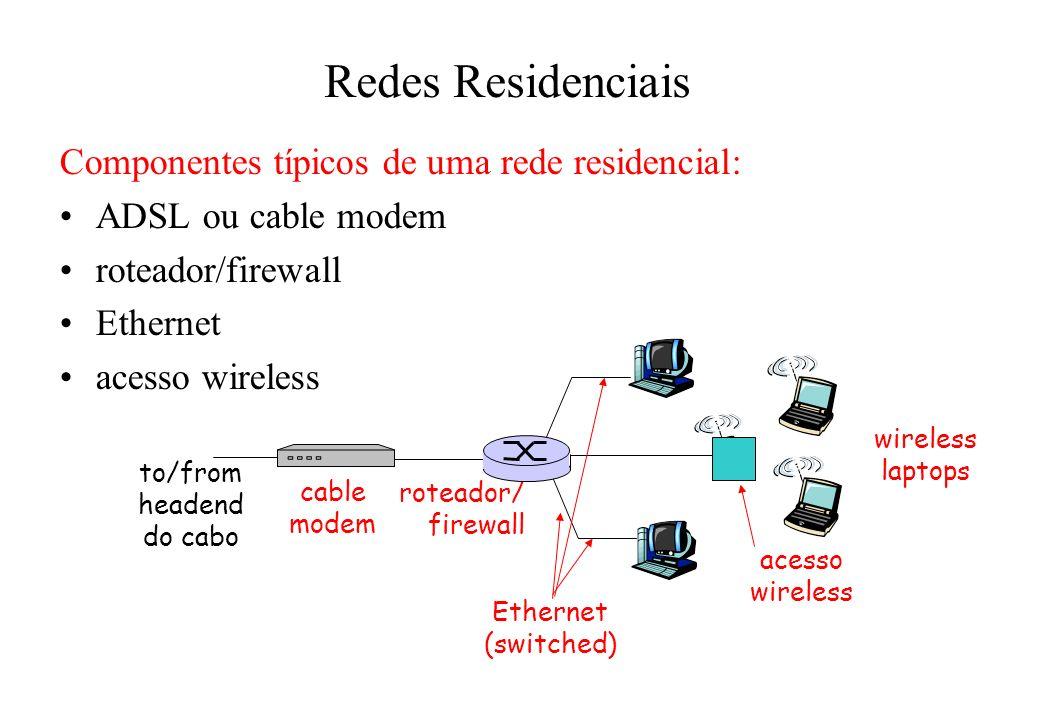 Redes Residenciais Componentes típicos de uma rede residencial:
