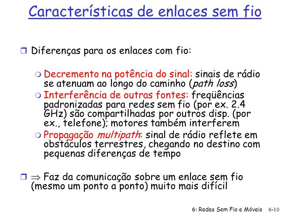 Características de enlaces sem fio