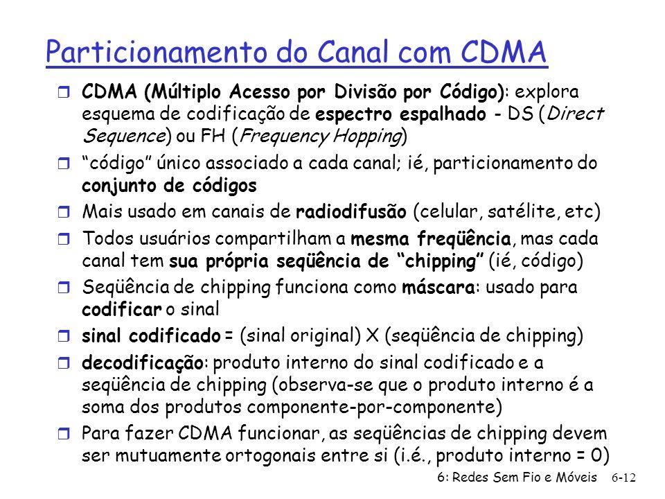 Particionamento do Canal com CDMA