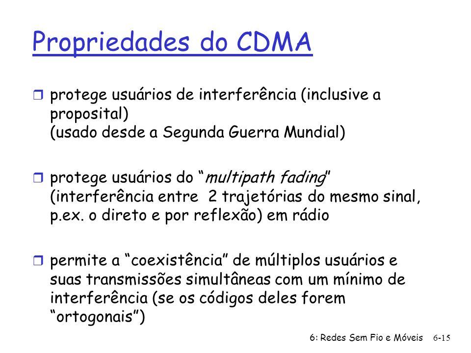 Propriedades do CDMAprotege usuários de interferência (inclusive a proposital) (usado desde a Segunda Guerra Mundial)