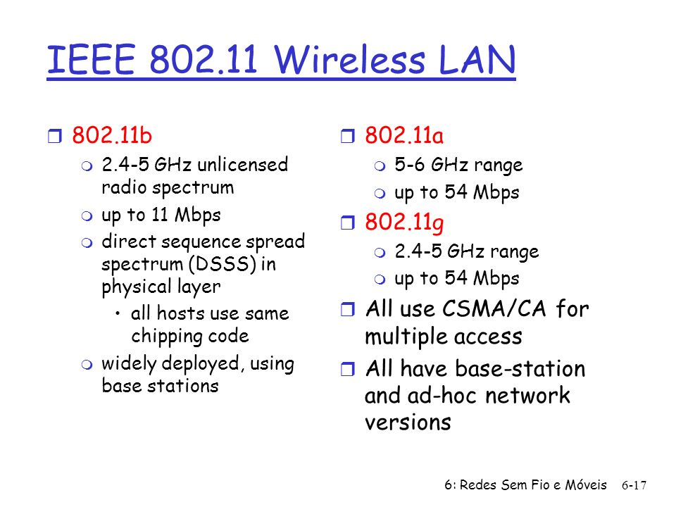 IEEE 802.11 Wireless LAN 802.11b. 2.4-5 GHz unlicensed radio spectrum. up to 11 Mbps. direct sequence spread spectrum (DSSS) in physical layer.