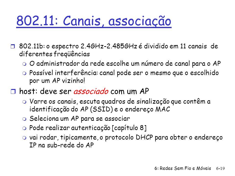 802.11: Canais, associação host: deve ser associado com um AP