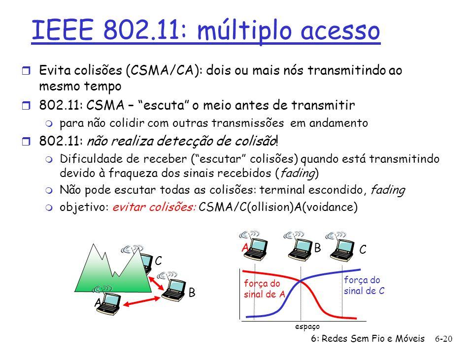 IEEE 802.11: múltiplo acessoEvita colisões (CSMA/CA): dois ou mais nós transmitindo ao mesmo tempo.