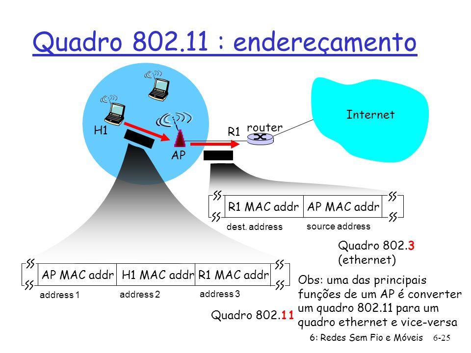 Quadro 802.11 : endereçamento