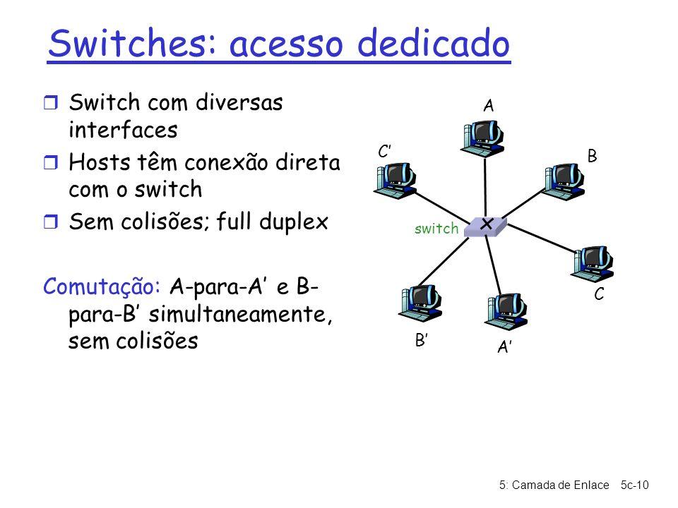 Switches: acesso dedicado