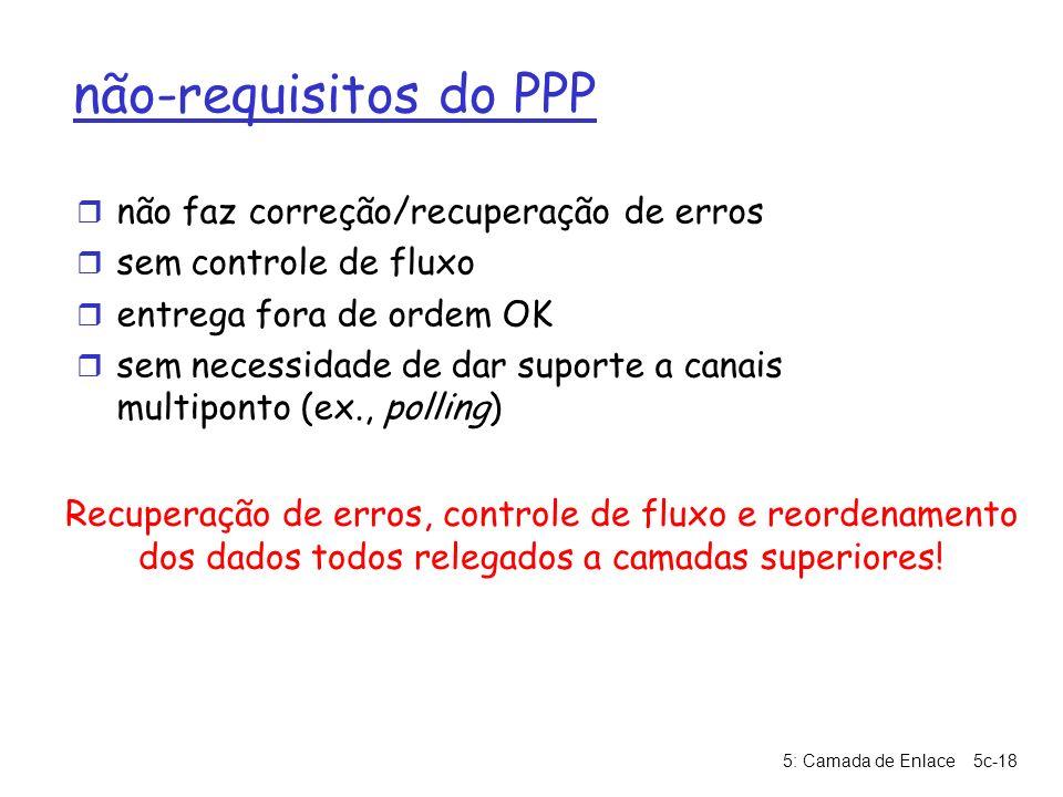 não-requisitos do PPP não faz correção/recuperação de erros