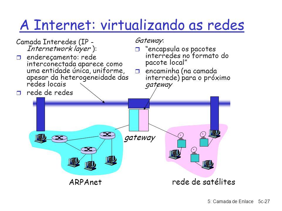 A Internet: virtualizando as redes