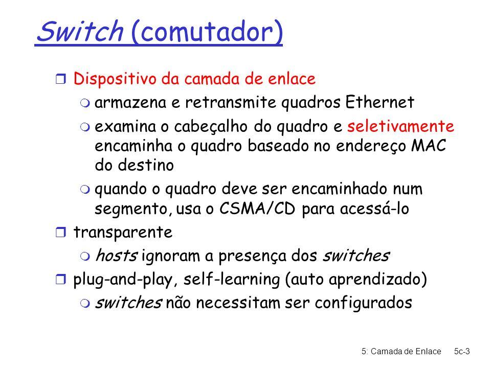 Switch (comutador) Dispositivo da camada de enlace