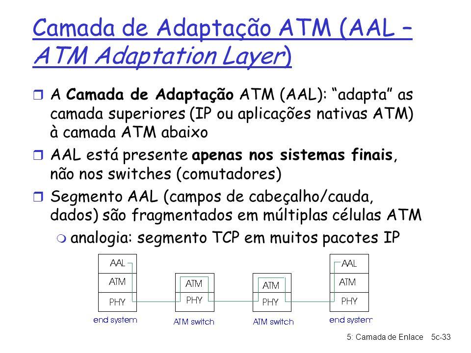 Camada de Adaptação ATM (AAL – ATM Adaptation Layer)