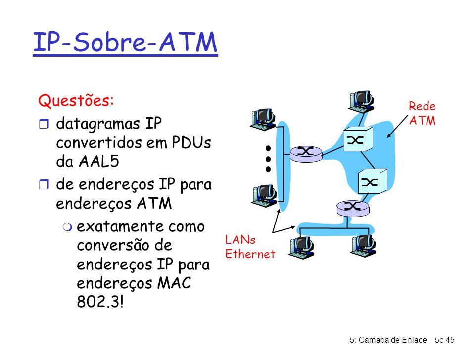 IP-Sobre-ATM Questões: datagramas IP convertidos em PDUs da AAL5